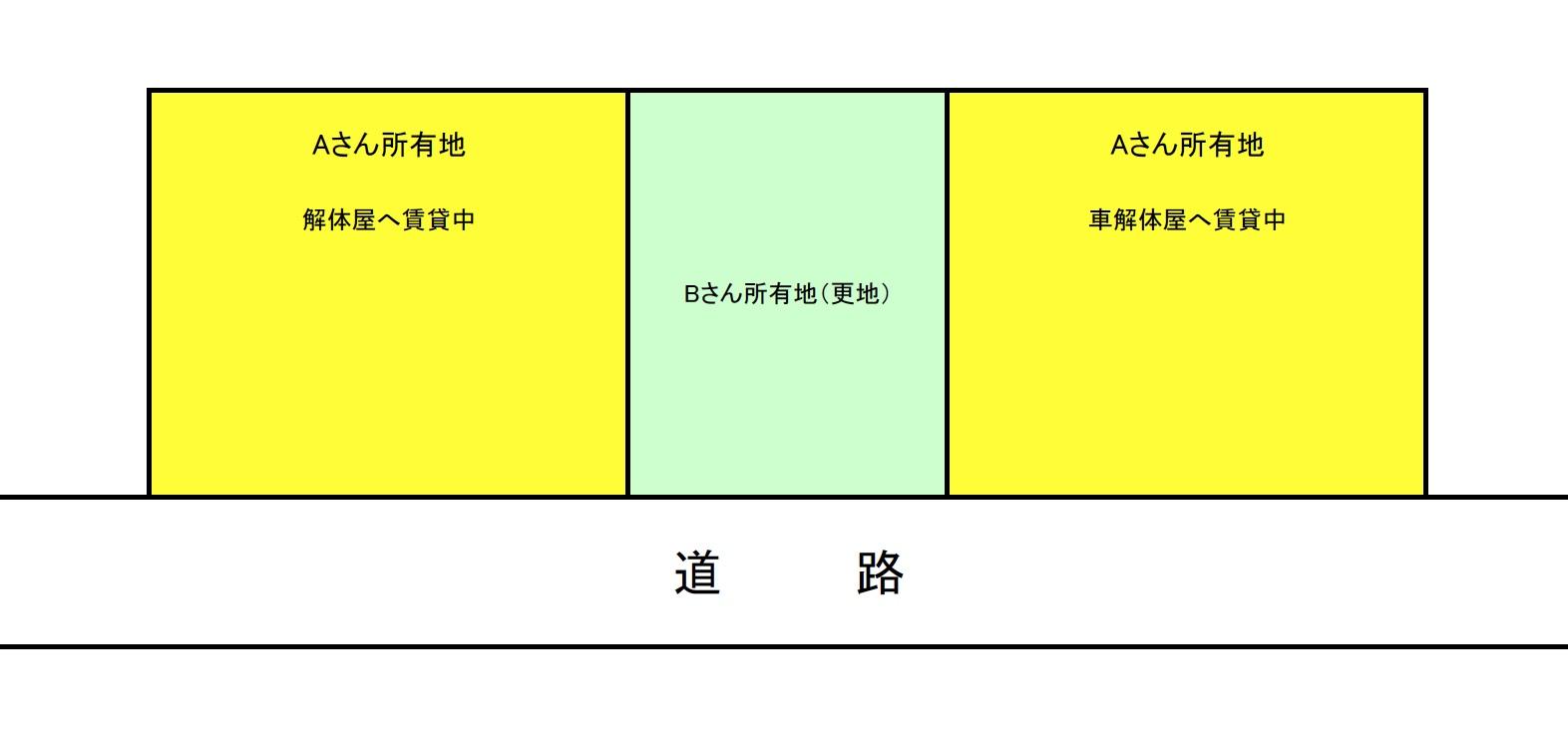 スクリーンショット 2014-09-16 5.55.09