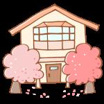 マイホーム購入!周辺環境のチェックも大切です。。。